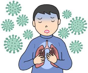 新型コロナウイルスのリスク